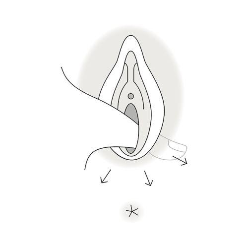 Infografik zur Dammmassage, Vagina strahlenförmig in verschiedene Richtungen dehnen