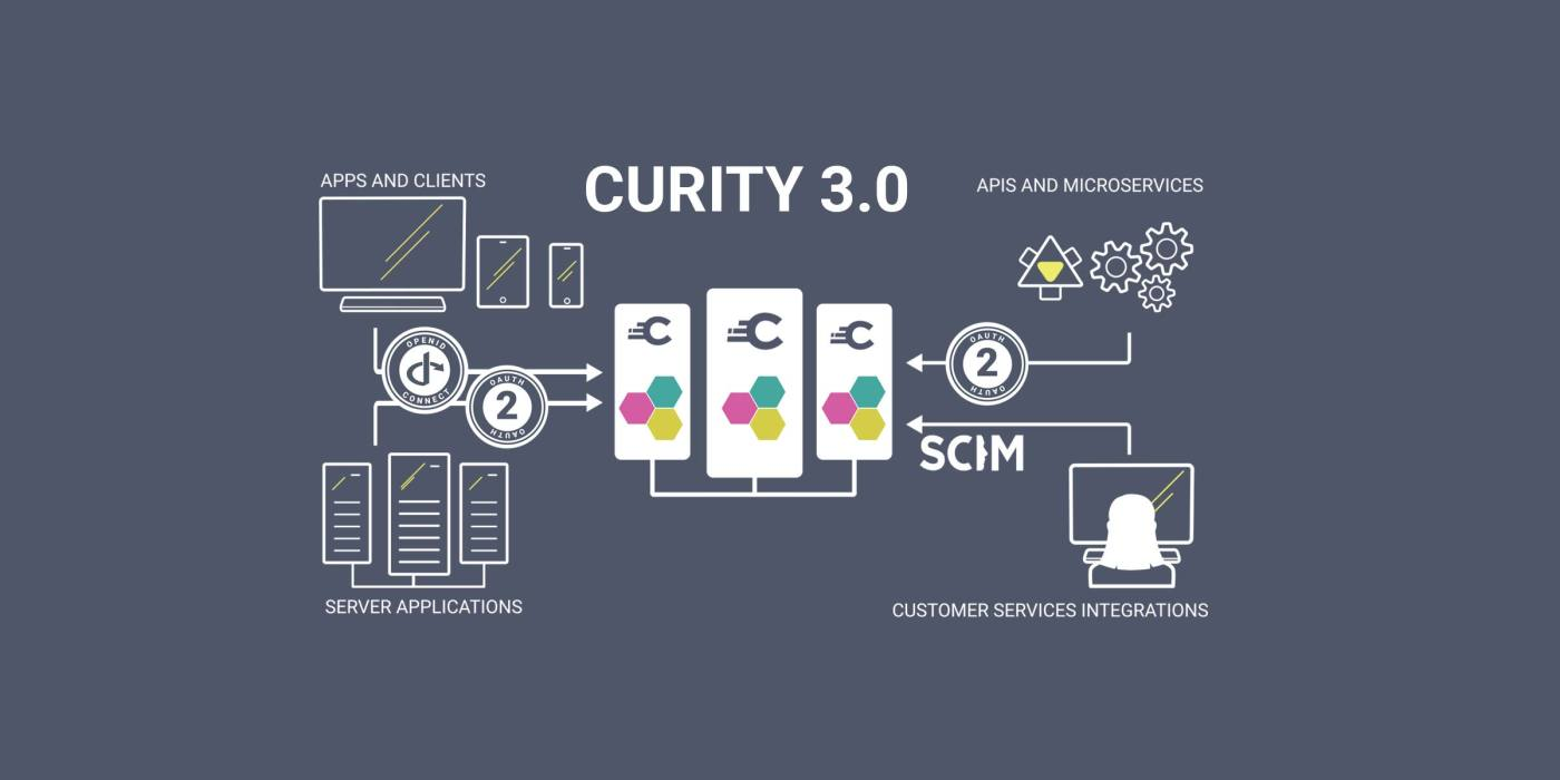 Curity Identity Server 3.0 Released