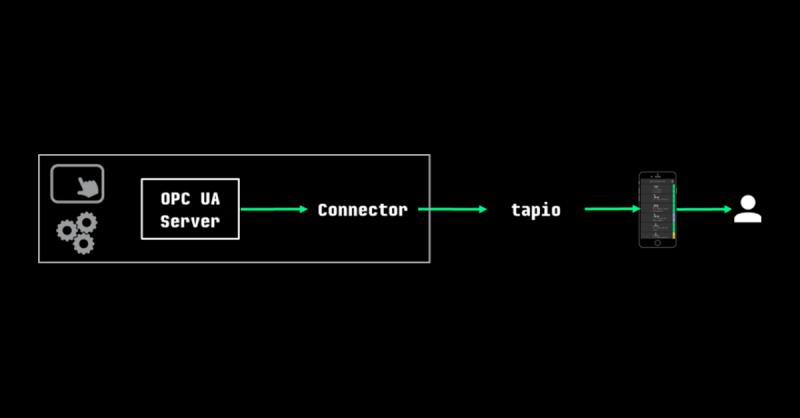 suncoast-konto für den krypto-handel bitcoin-handel vmware