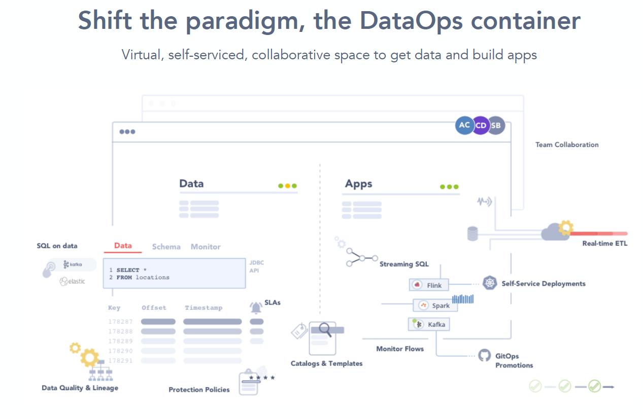 DataOps container for your data platform