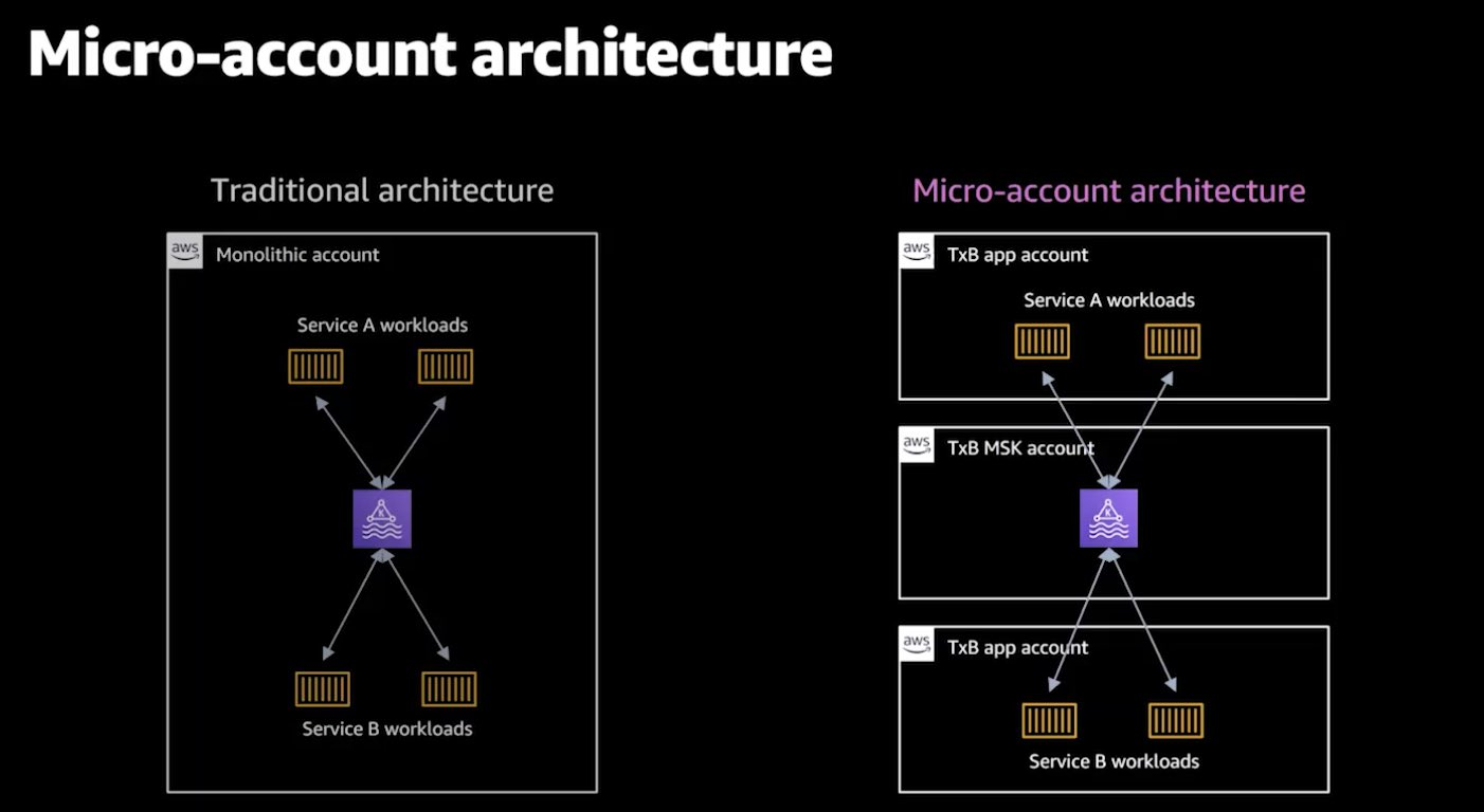 Securing Apache Kafka in AWS with MSK and Micro-account architecture