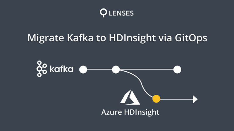Migrate self-managed Kafka to HDInsight via GitOps