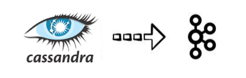 Cassandra to Kafka - Tuning the Kafka Connector