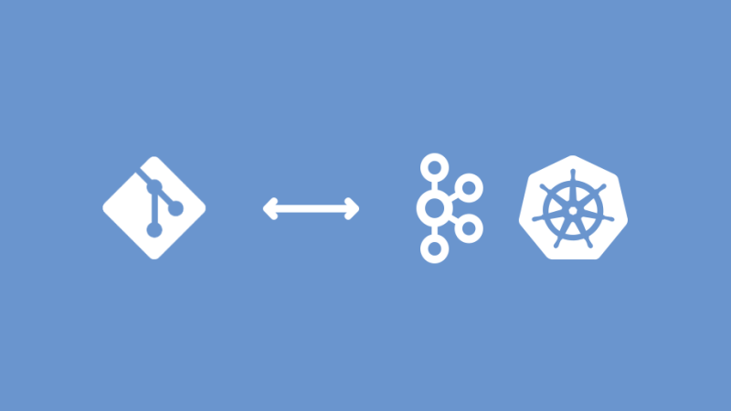 Get your GitOps for real-time apps on Apache Kafka & Kubernetes
