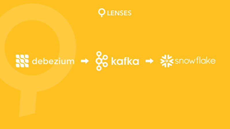 Using Snowflake, Debezium and Kafka with Lenses