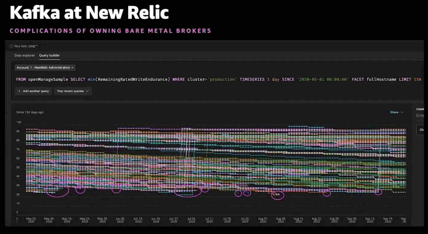 New Relic - Complications running self managed Apache Kafka