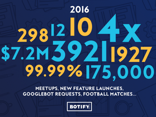 2016 in Review: An Infographic!