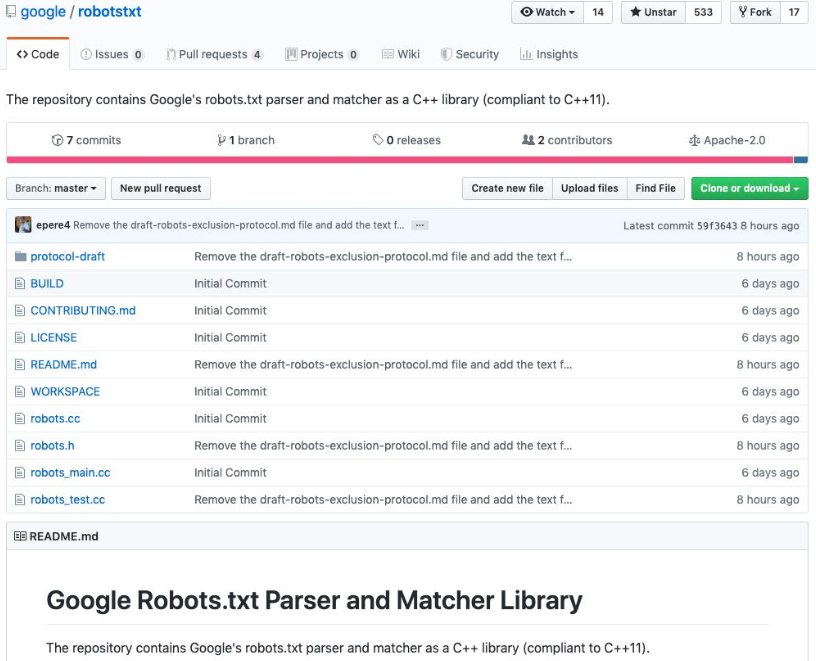 Blog   Google's Updates To Robots txt: What SEOs Need To Know