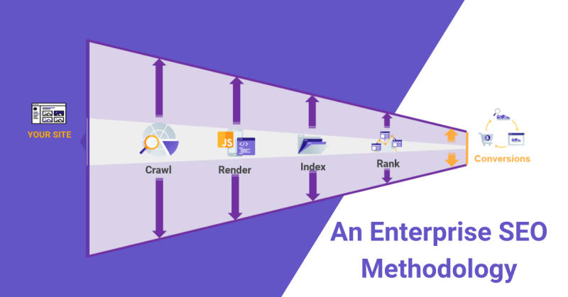 An Enterprise SEO Methodology: From Crawling to Conversions