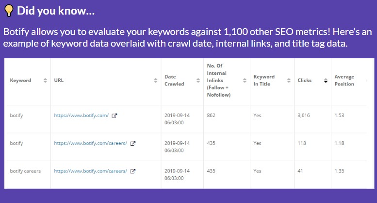 layer keyword data with seo data