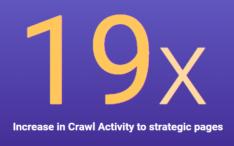 19x increase crawl