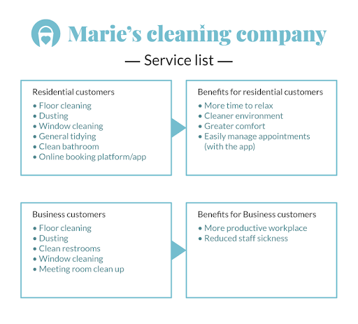 service list for service business infographic