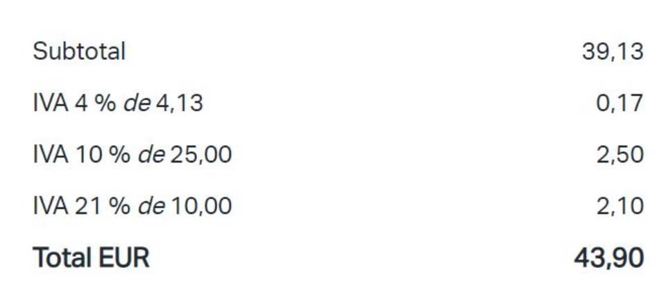 El desglose de IVA en una factura de SumUp Facturas