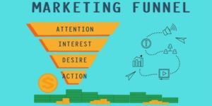 What-Is-A-Marketing-Funnel-1-300x150