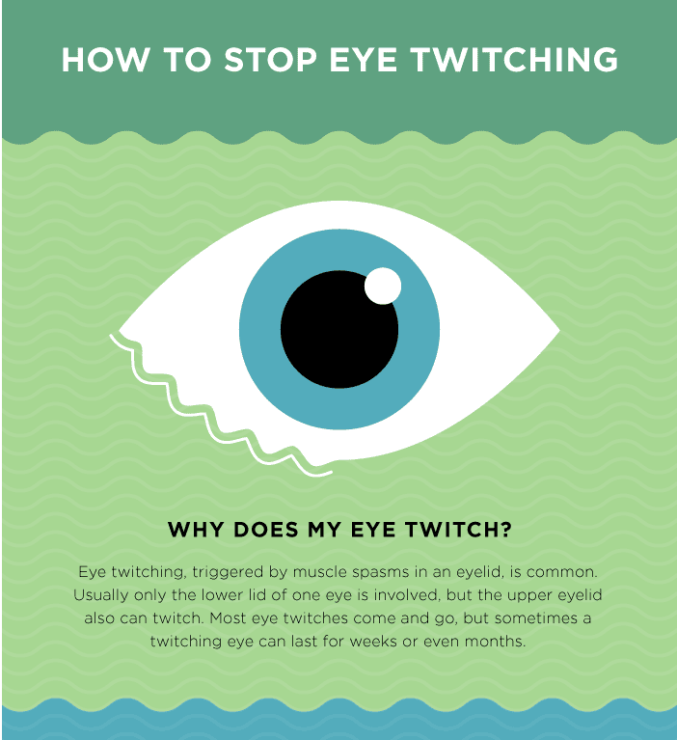 Promo: How to stop eye twitching infographic