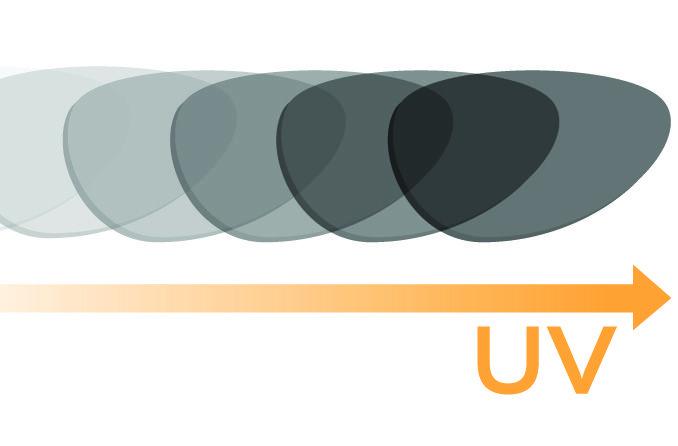 Do photochromic lenses block UV rays?
