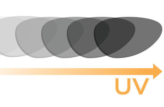 photochromic lenses darken with increased uv rays