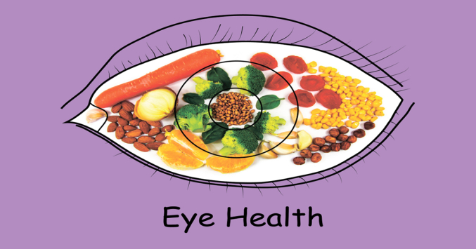 illustration of an eye with healthy foods
