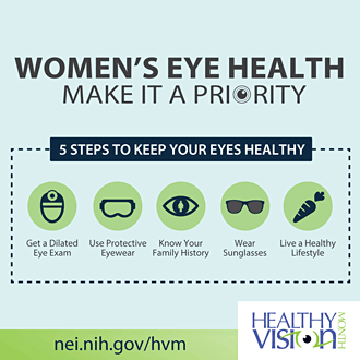 Ladies, Make Your Eye Health A Priority This Month