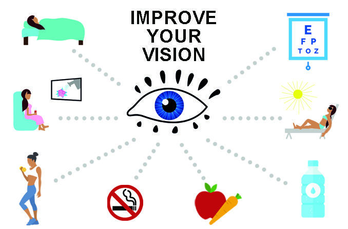 Ways on how to improve vision