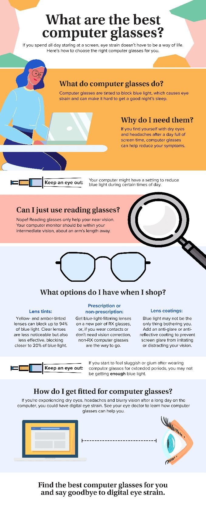 Infographic What Are The Best Computer Glasses
