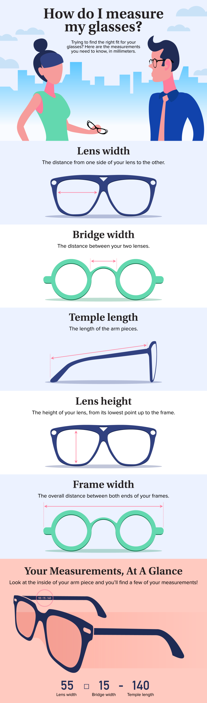 Infographic: How do i measure my glasses?