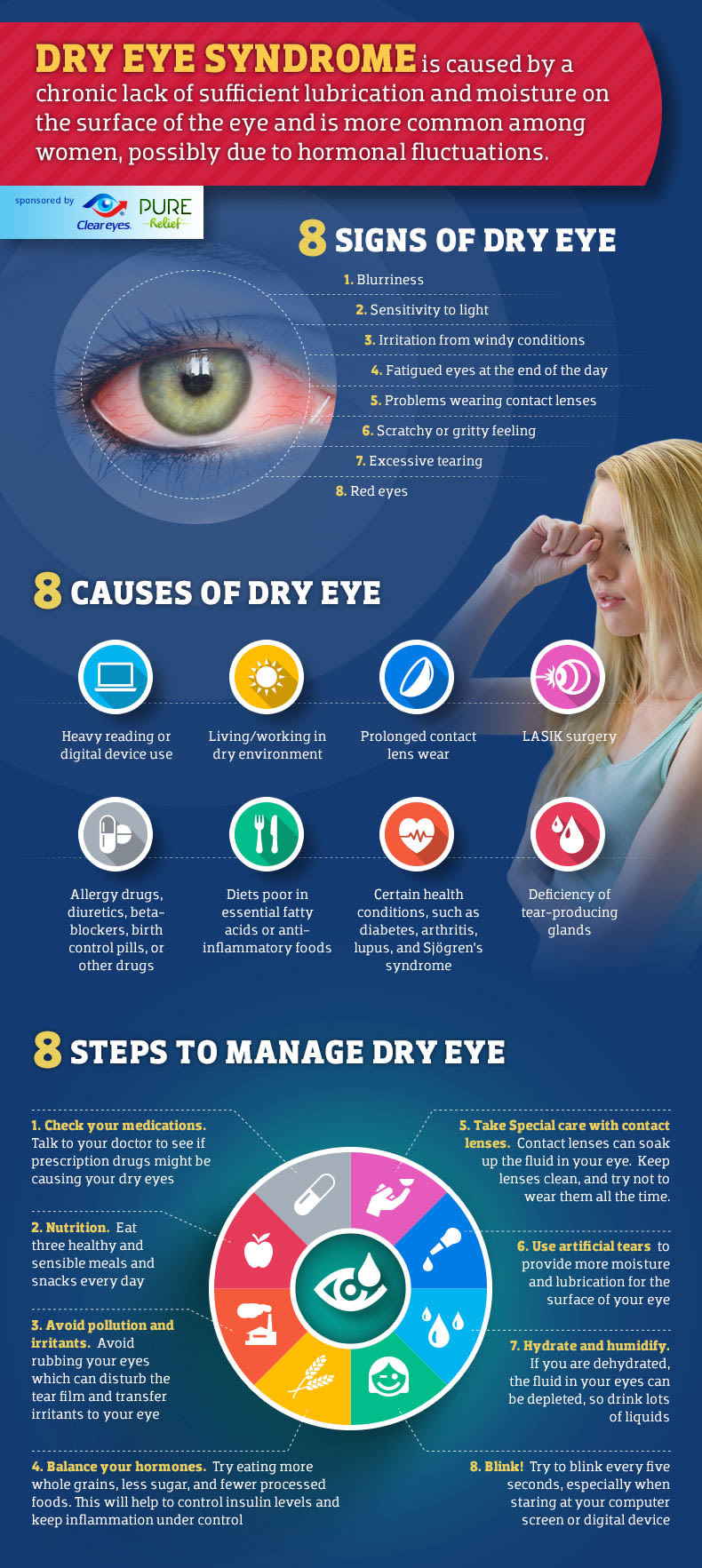 <p>Dry eye syndrome</p>