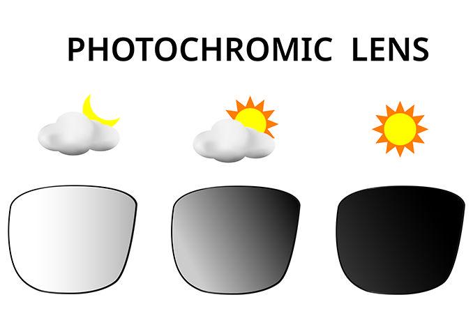 When were photochromic lenses developed?