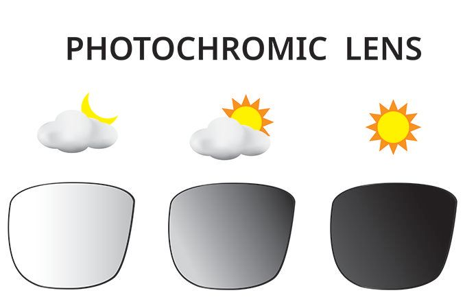 photochromic lenses transitioning through different levels of sun exposure