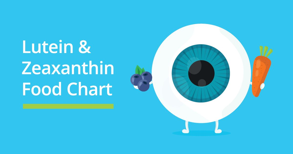 cartoon of eyeball holding lutein and zeaxanthin foods