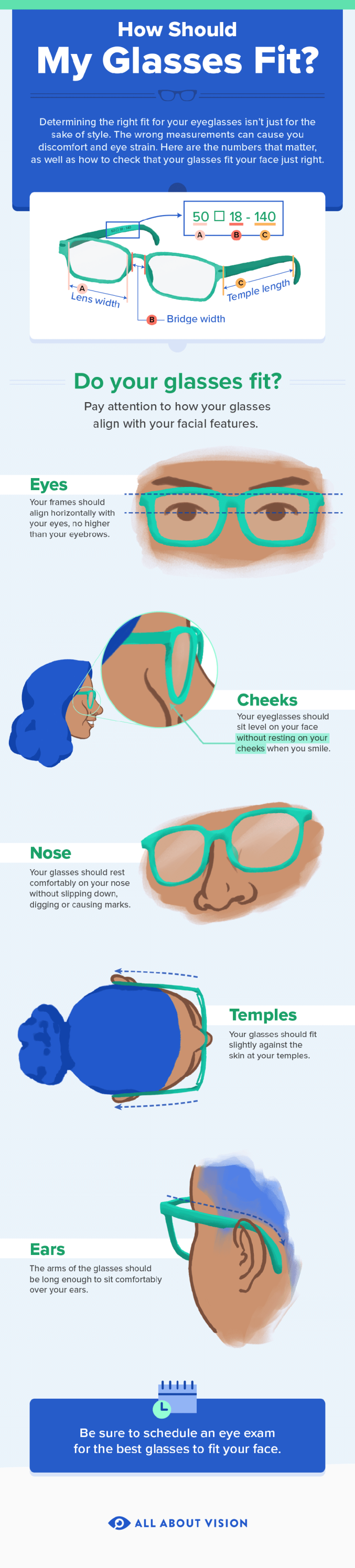 Infographic: How Should My Glasses Fit?