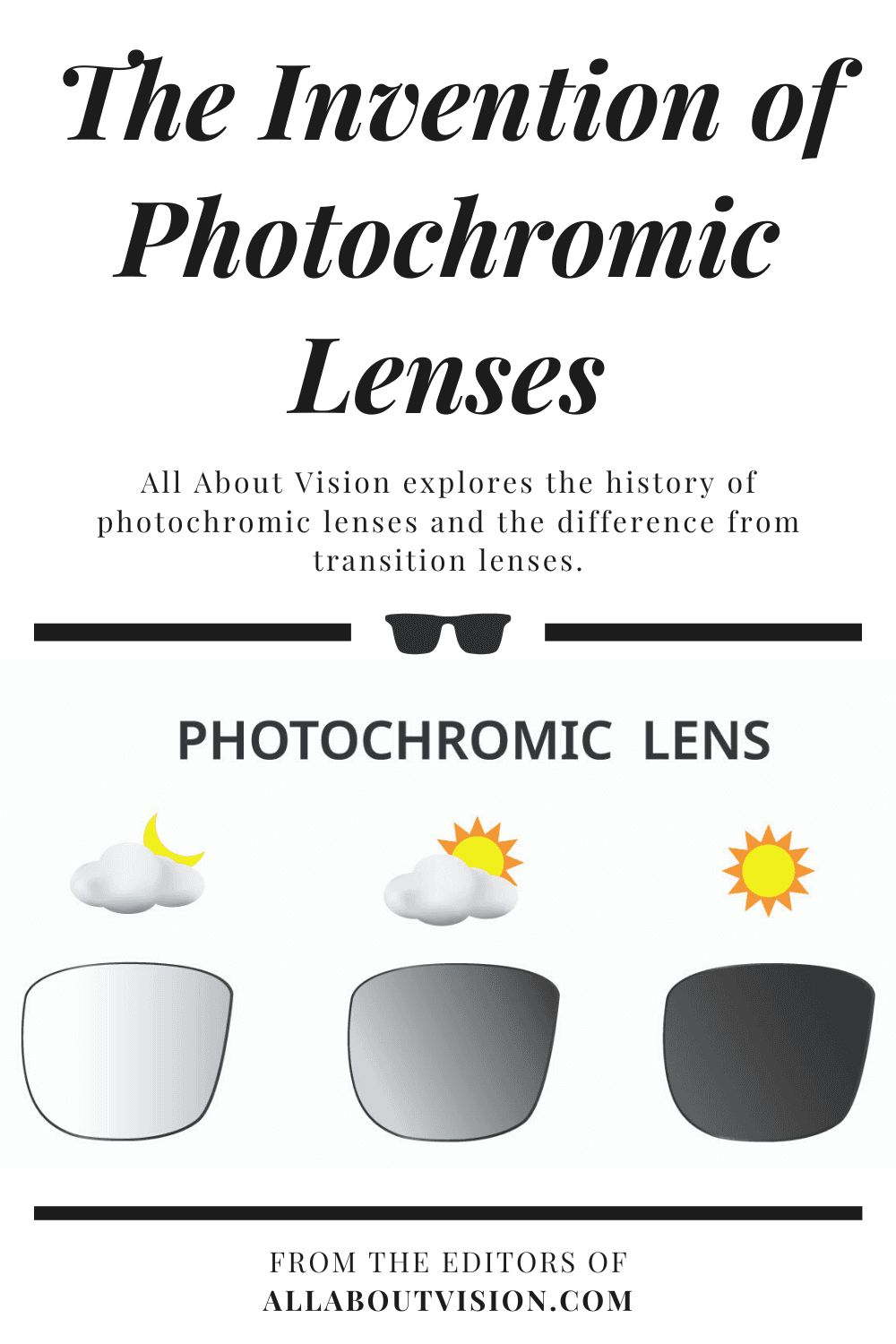 illustration of photochromic lenses transitioning from light to dark