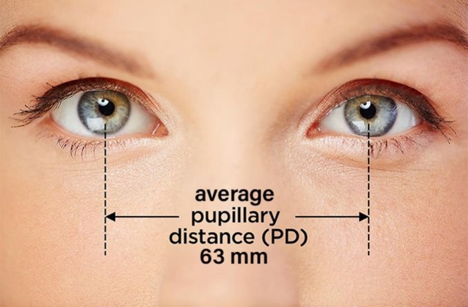 Average pupillary distance measurement