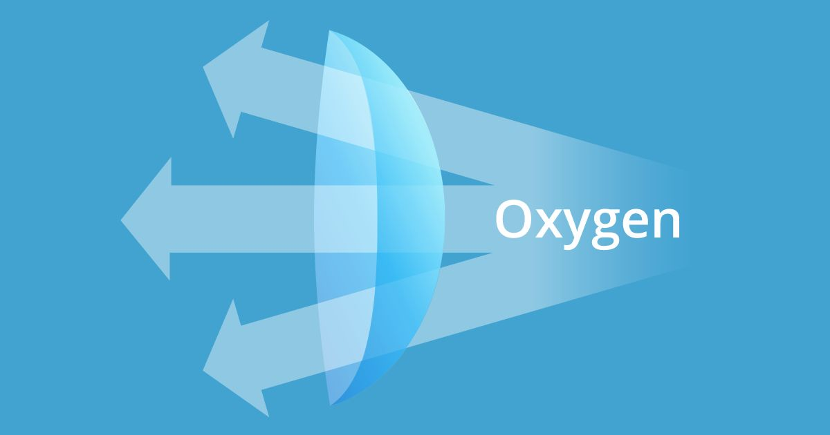 oxygen passing through a gas permeable contact lens