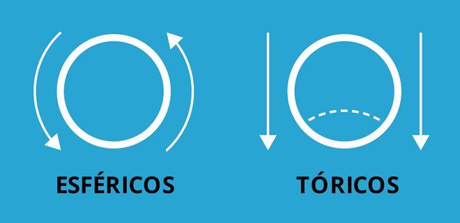Los lentes de contacto esféricos en comparación con los lentes de contacto tóricos