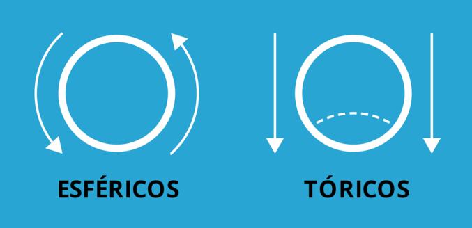 f1b023a6b2 Los lentes de contacto esféricos en comparación con los lentes de contacto  tóricos