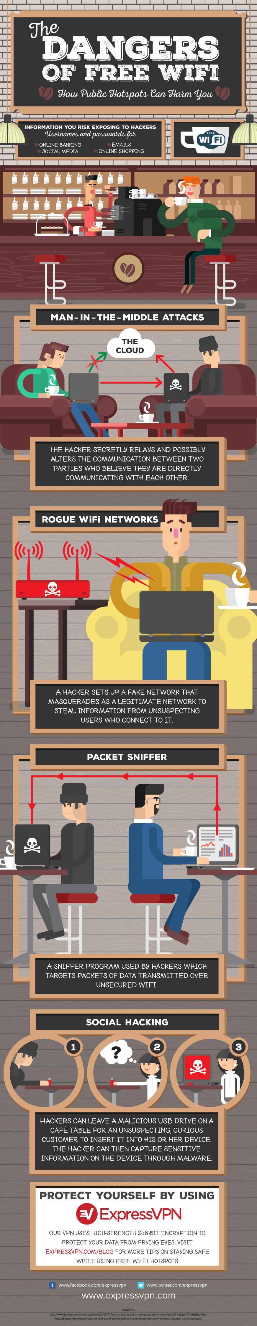 dangers-of-free-wifi-infographic