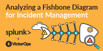 Analyzing Ishikawa's Fishbone Diagram for Incident Management Blog Thumbnail Image