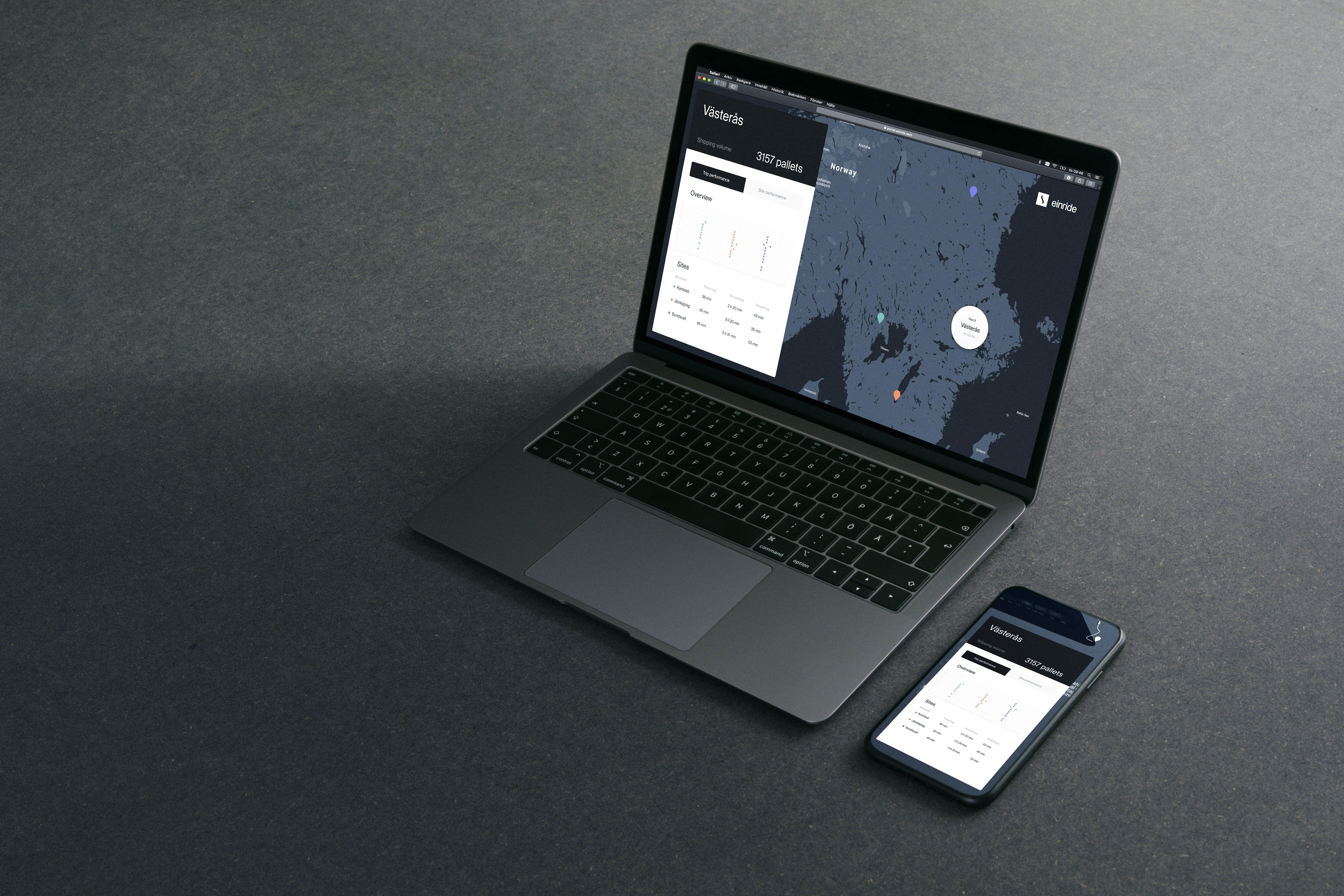 Einride Platform 8