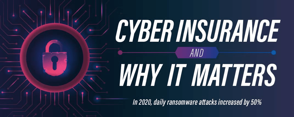cyber insurance - why it matters