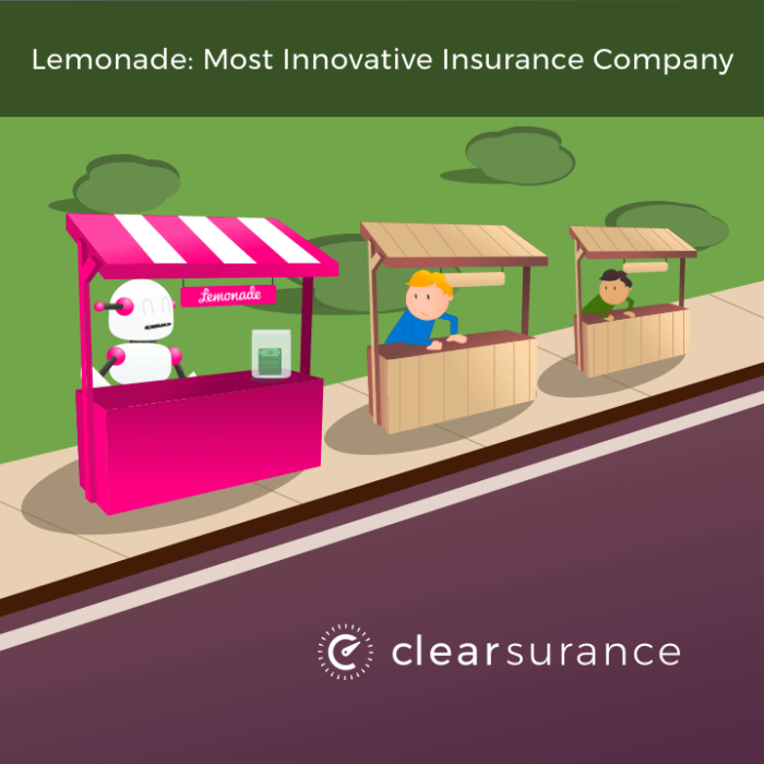Robot selling lemonade depicting lemonade as most innovative insurance company
