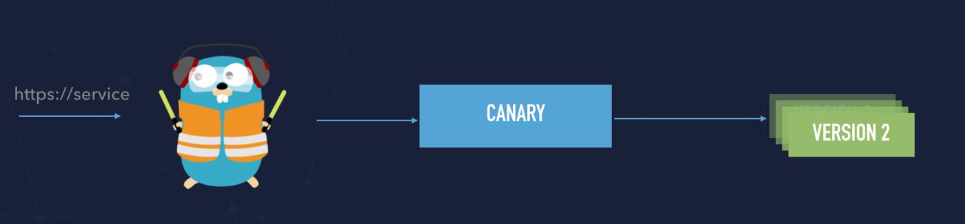 canary-2
