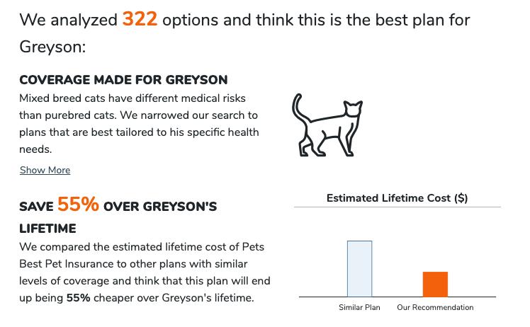 pawlicy-advisor-pet-insurance-analysis-report