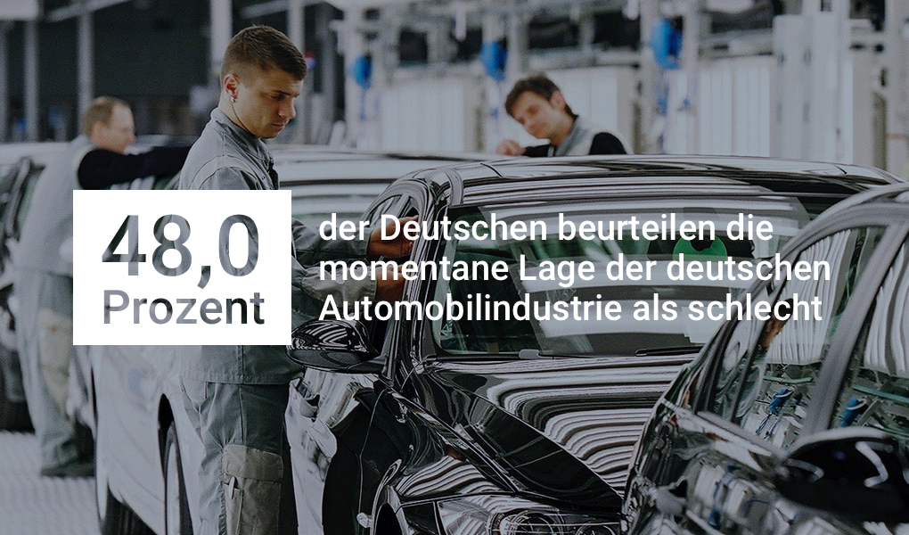 010817_autoindustrie_auswertung