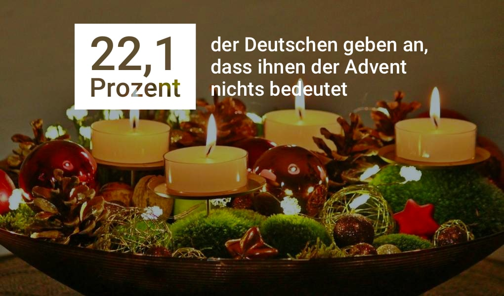auswertung-advent-min