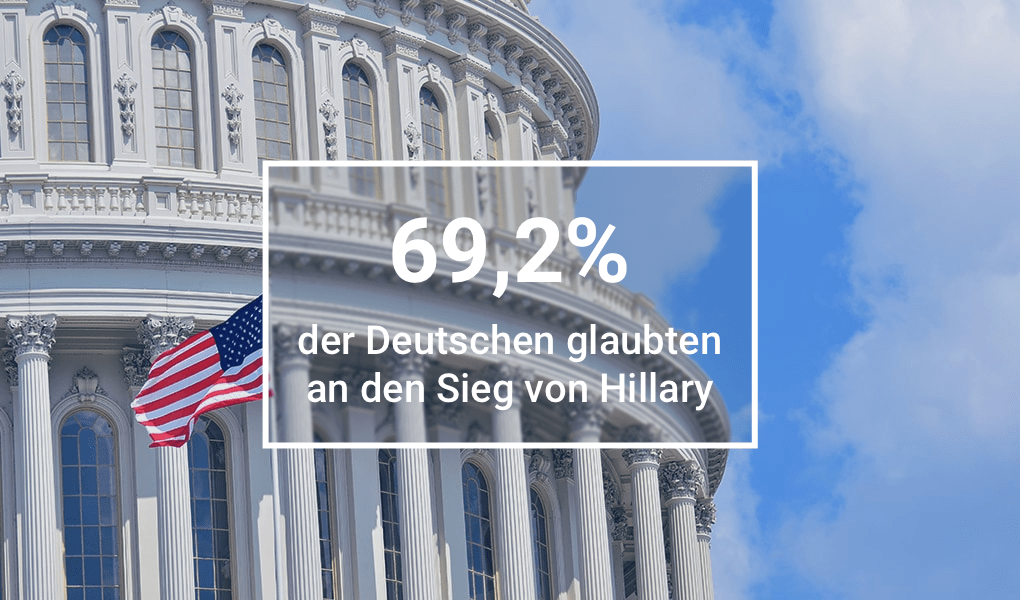 auswertung-us_wahl-min