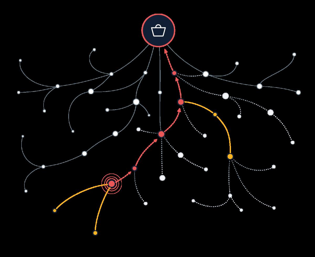 Business Impact Analysis image