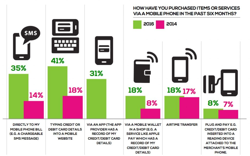 mobile payments method-1024x640