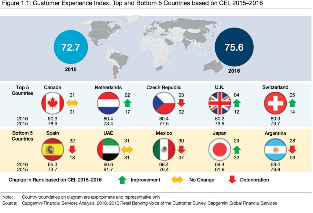 Capgemini Cei 2016 Countries 1024x697