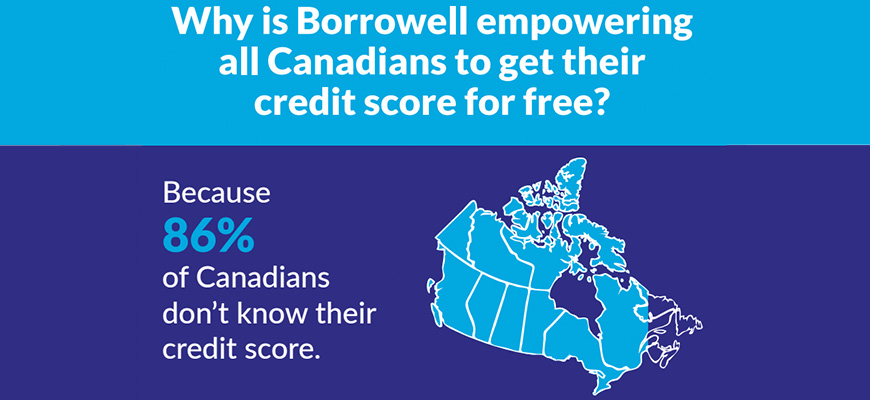 Why Is Borrowell Giving Canadians Their Credit Scores For Free?